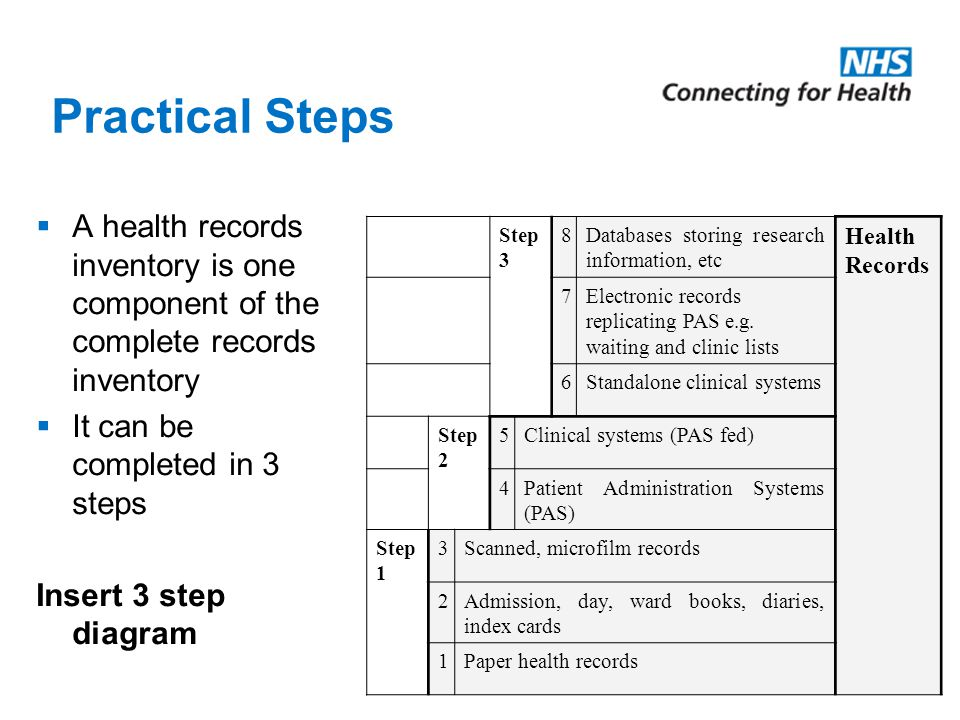 Practical Steps A health records inventory is one component of the complete records inventory. It can be completed in 3 steps.
