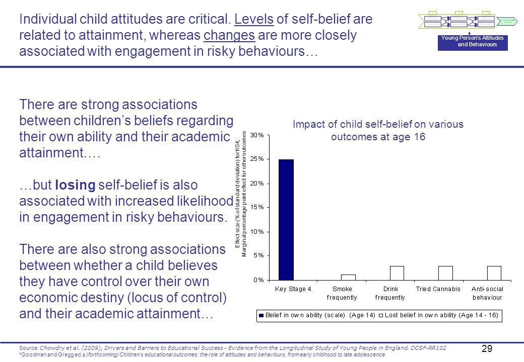 Individual child attitudes are critical