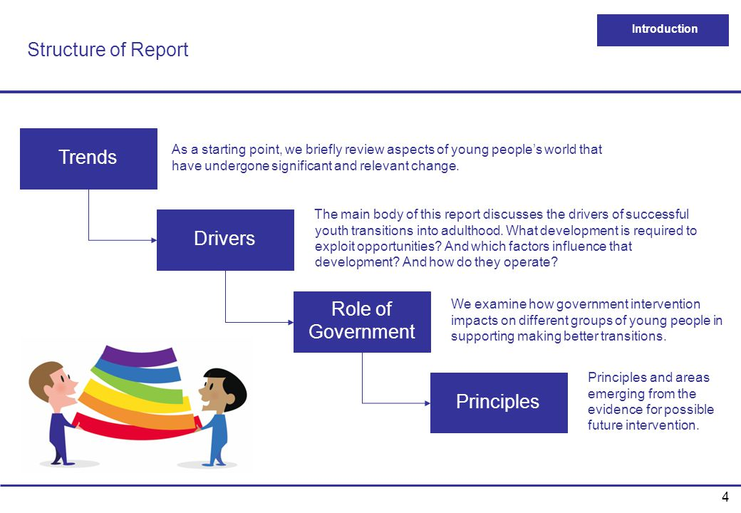 Structure of Report Trends Drivers Role of Government Principles