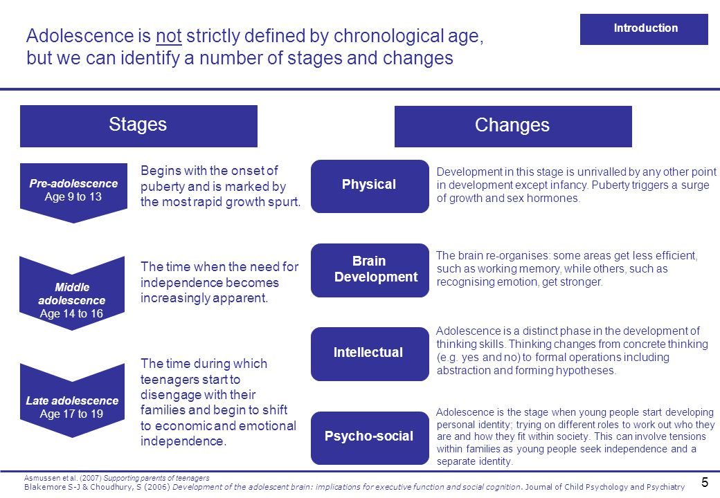 Adolescence is not strictly defined by chronological age, but we can identify a number of stages and changes