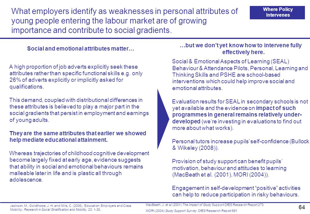 What employers identify as weaknesses in personal attributes of young people entering the labour market are of growing importance and contribute to social gradients.
