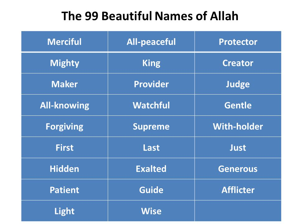 The 99 Beautiful Names of Allah