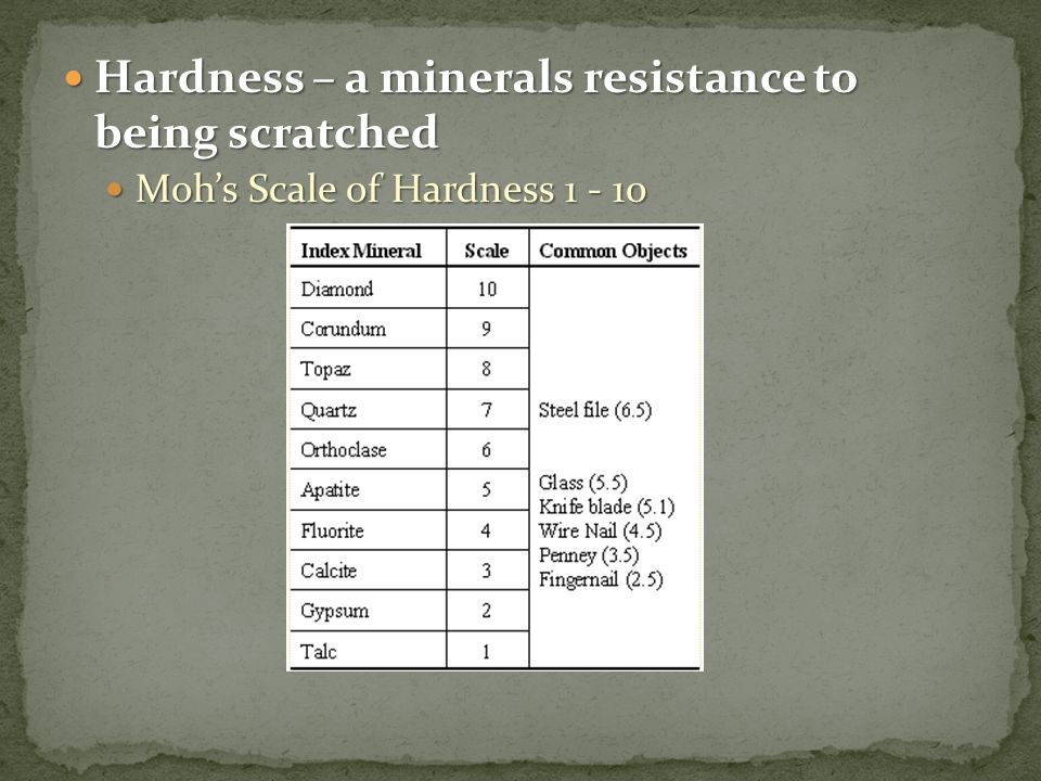 Hardness – a minerals resistance to being scratched