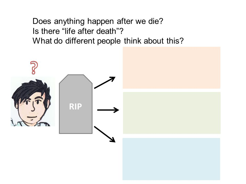 RIP Does anything happen after we die Is there life after death