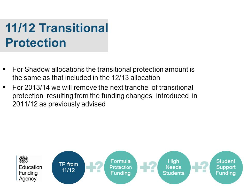 11/12 Transitional Protection