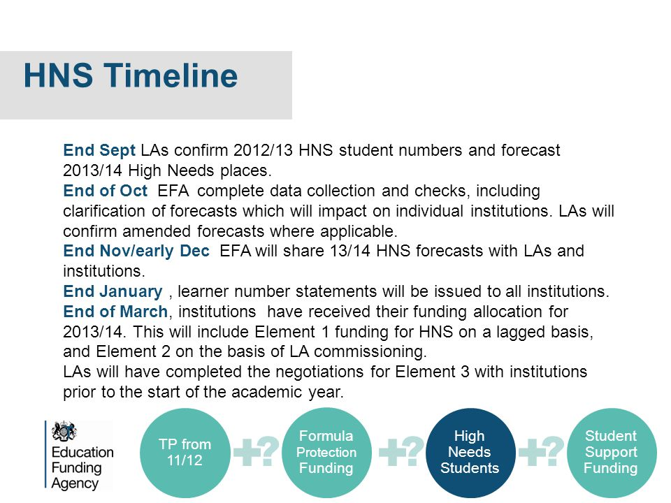 HNS Timeline End Sept LAs confirm 2012/13 HNS student numbers and forecast 2013/14 High Needs places.