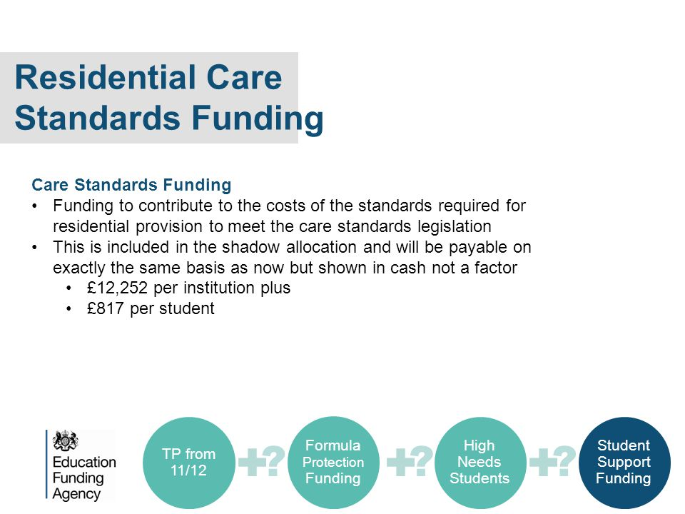 Residential Care Standards Funding Care Standards Funding