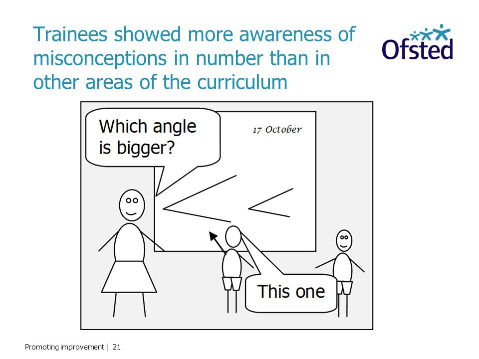 Trainees showed more awareness of misconceptions in number than in other areas of the curriculum