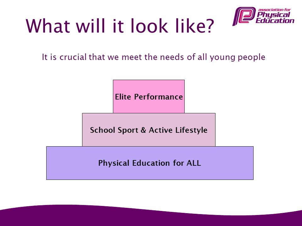 School Sport & Active Lifestyle Physical Education for ALL