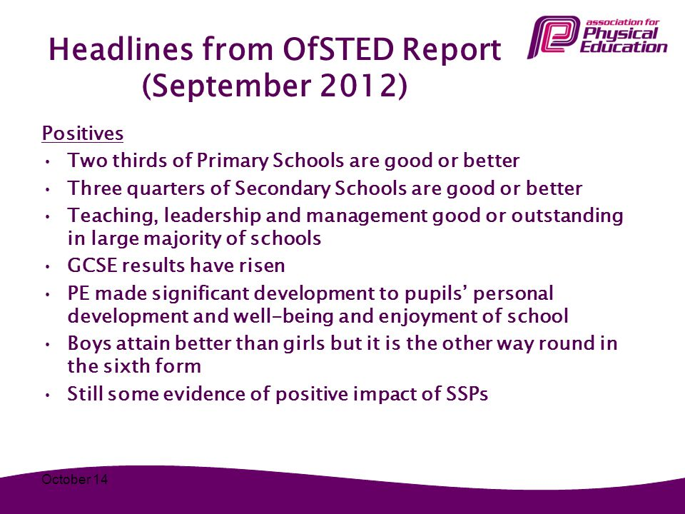 Headlines from OfSTED Report (September 2012)