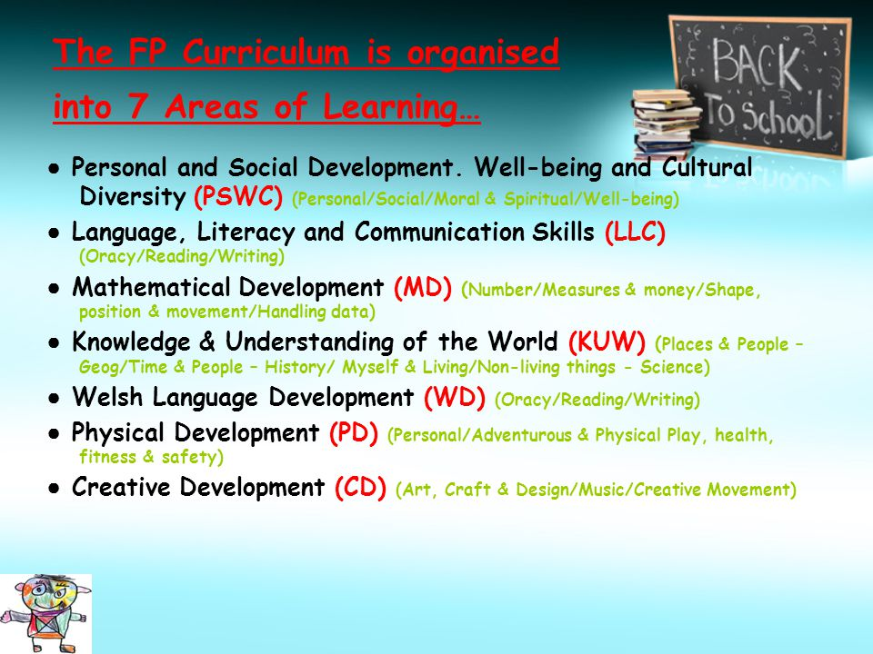 The FP Curriculum is organised into 7 Areas of Learning…