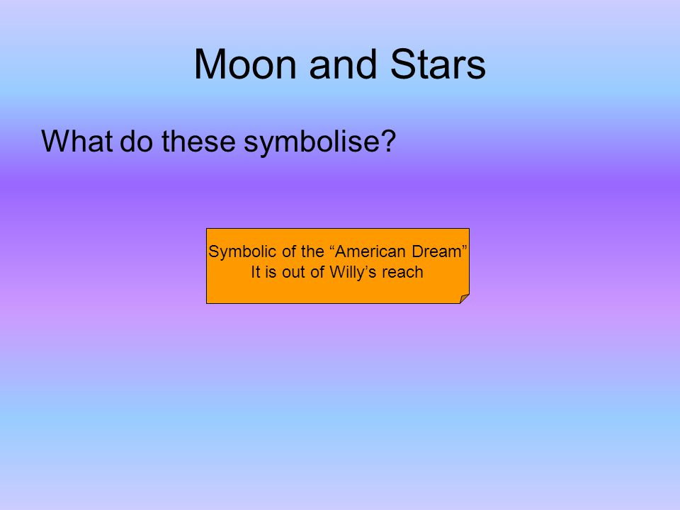 Moon and Stars What do these symbolise
