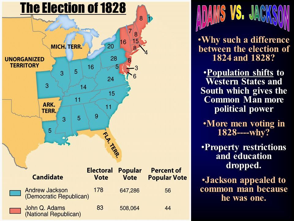 The Election of 1828 ADAMS VS. JACKSON. Why such a difference between the election of 1824 and 1828