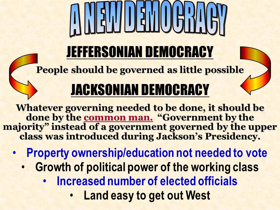 JEFFERSONIAN DEMOCRACY JACKSONIAN DEMOCRACY