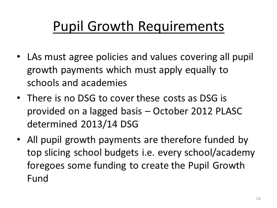 Pupil Growth Requirements