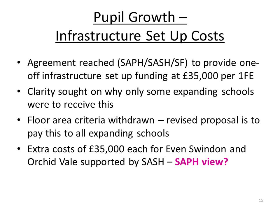 Pupil Growth – Infrastructure Set Up Costs