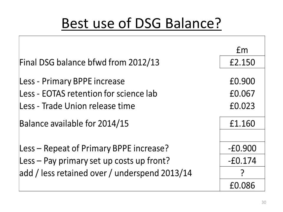 Best use of DSG Balance