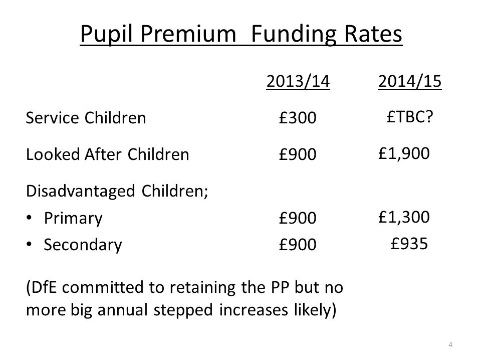 Pupil Premium Funding Rates