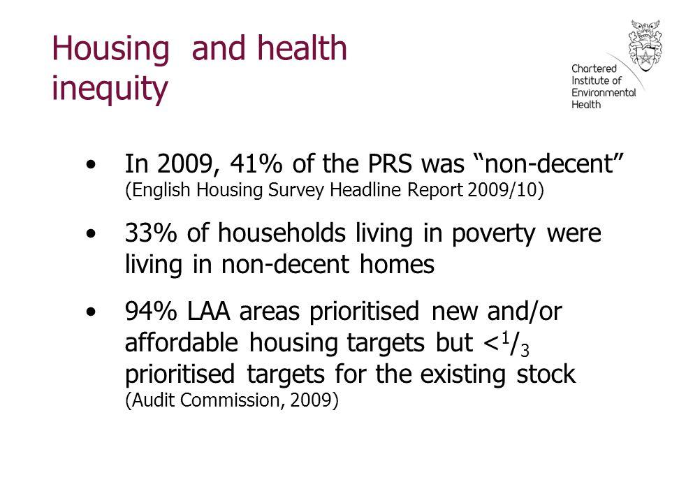 Housing and health inequity