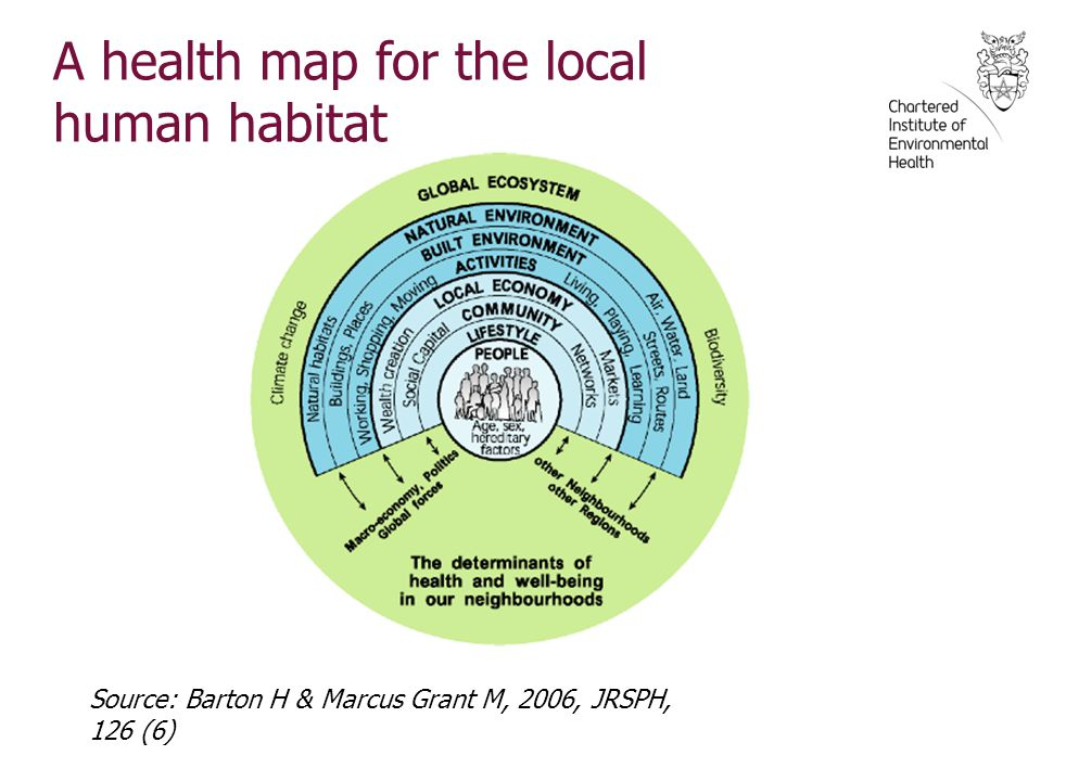 A health map for the local human habitat