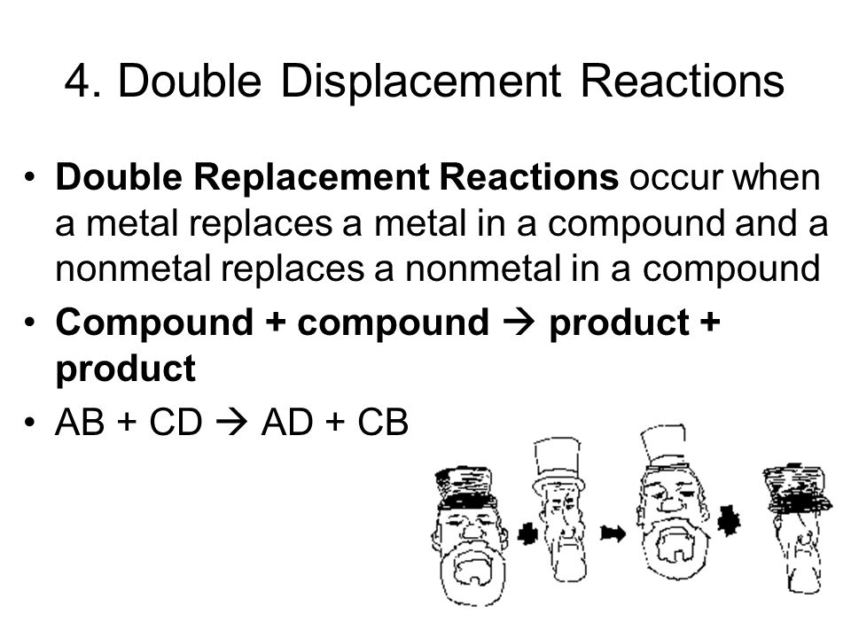 4. Double Displacement Reactions