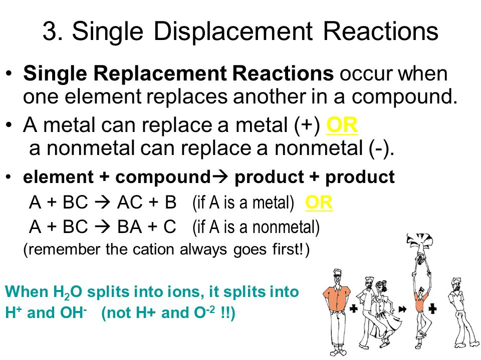 3. Single Displacement Reactions