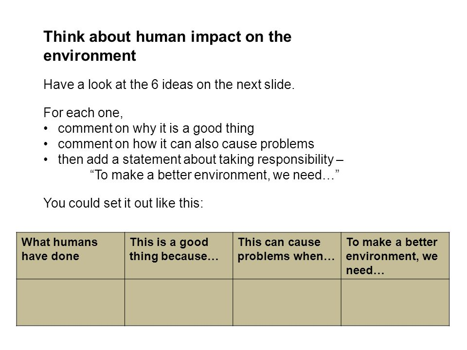 Think about human impact on the environment