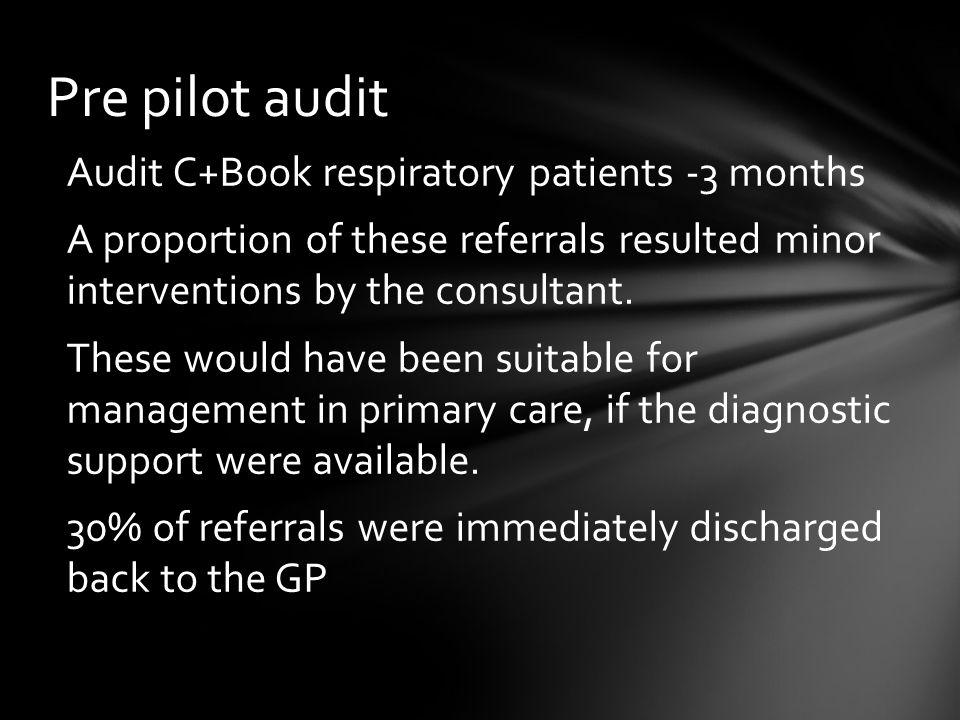 Pre pilot audit