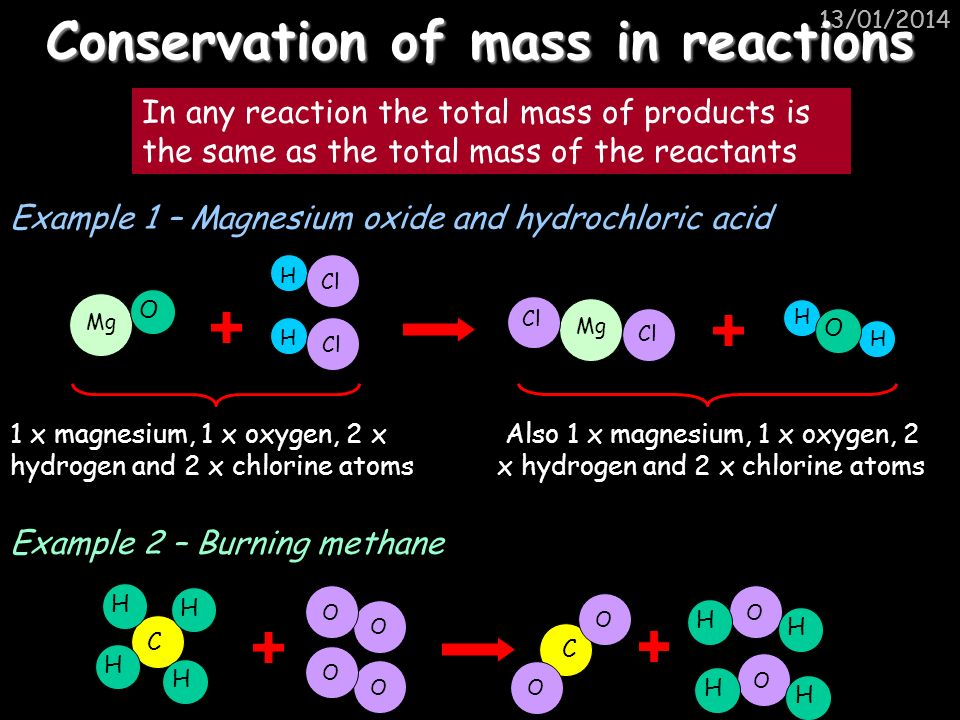 Conservation of mass in reactions