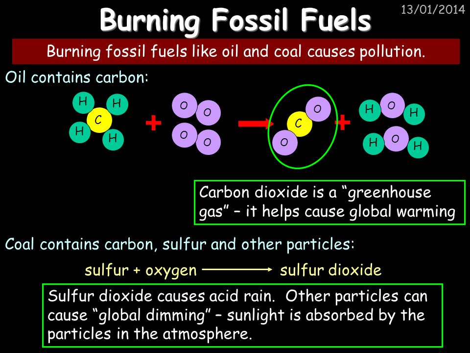 Burning Fossil Fuels 25/03/2017. 25/03/2017. Burning fossil fuels like oil and coal causes pollution.