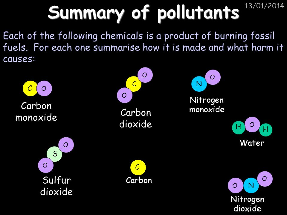 Summary of pollutants 25/03/2017.