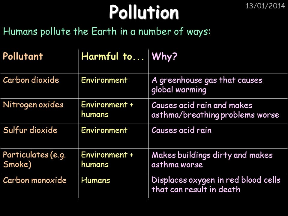 Pollution Humans pollute the Earth in a number of ways: Pollutant