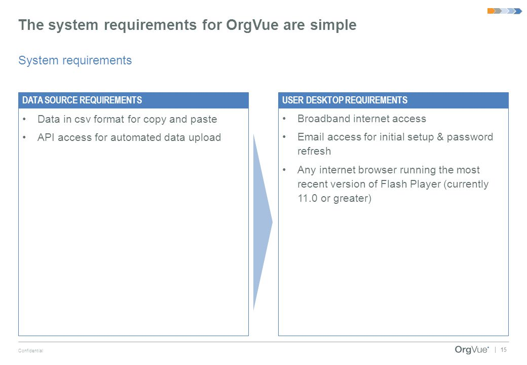 The system requirements for OrgVue are simple
