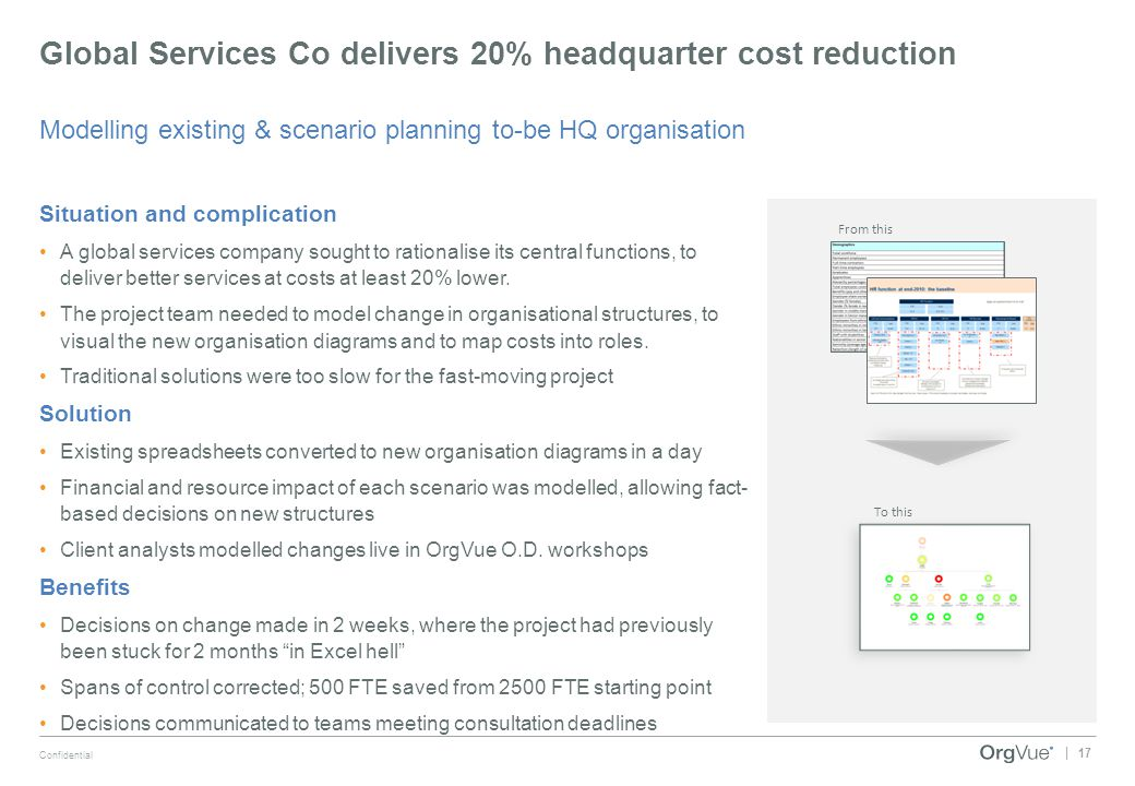 Global Services Co delivers 20% headquarter cost reduction