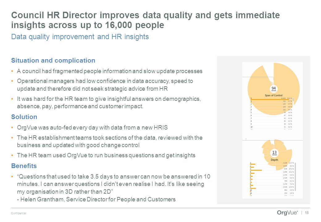 Council HR Director improves data quality and gets immediate insights across up to 16,000 people
