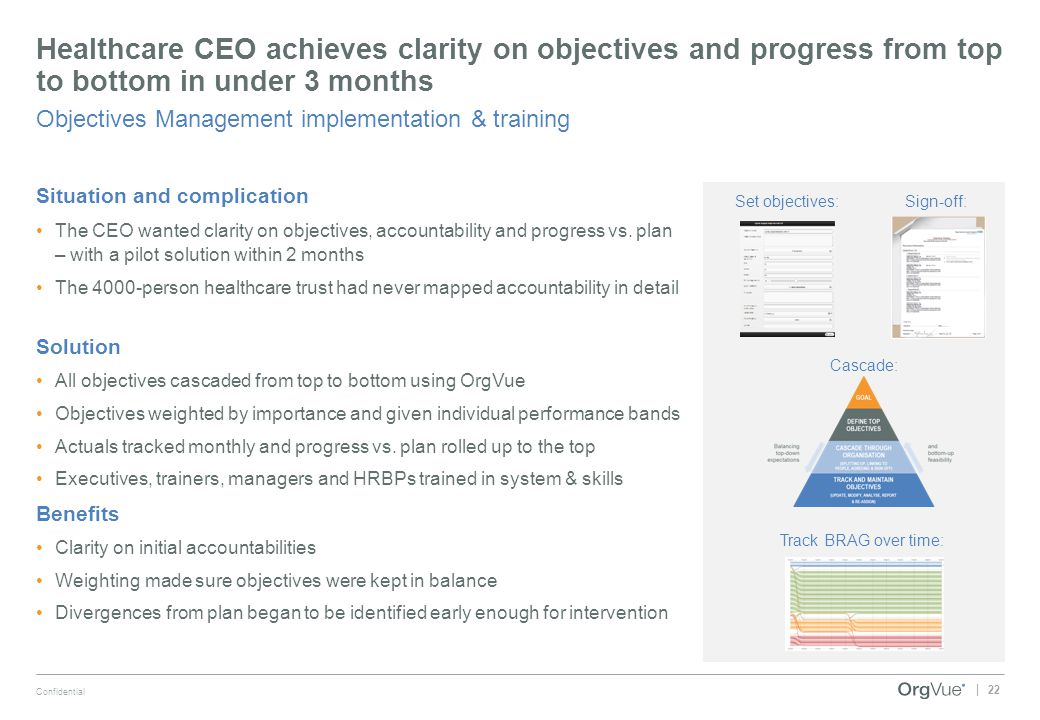 Healthcare CEO achieves clarity on objectives and progress from top to bottom in under 3 months
