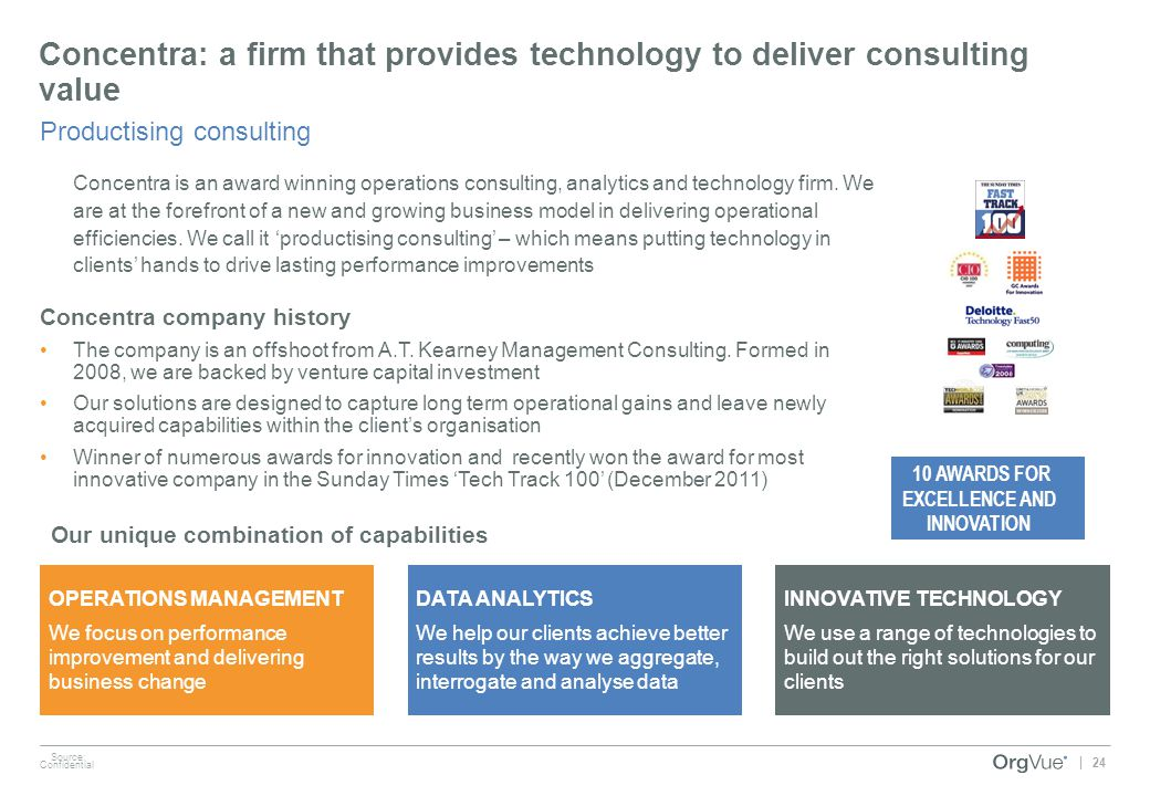 Concentra: a firm that provides technology to deliver consulting value
