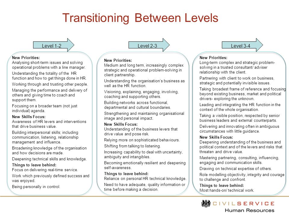 Transitioning Between Levels