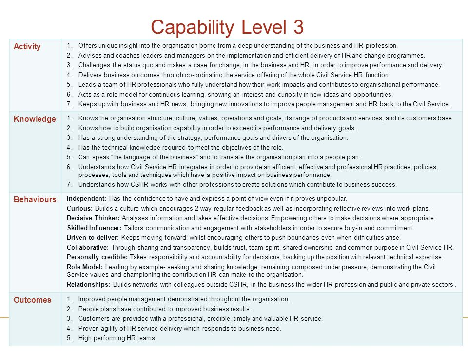 Capability Level 3 Activity Knowledge Behaviours Outcomes