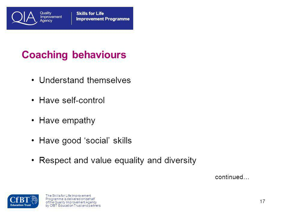 Coaching behaviours Understand themselves Have self-control