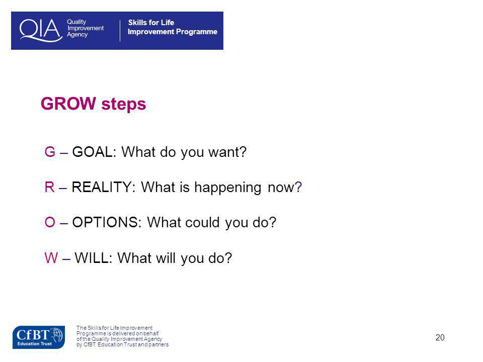 GROW steps G – GOAL: What do you want