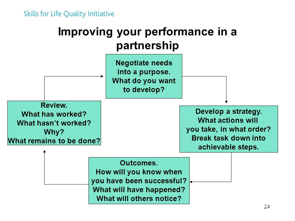 Improving your performance in a partnership