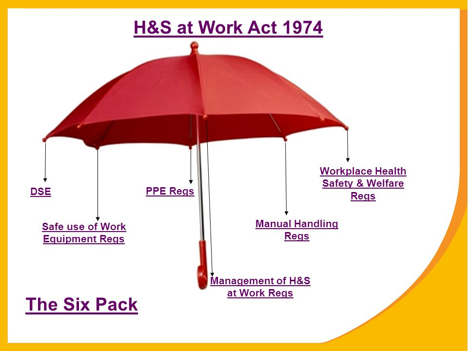 H&S at Work Act 1974 The Six Pack