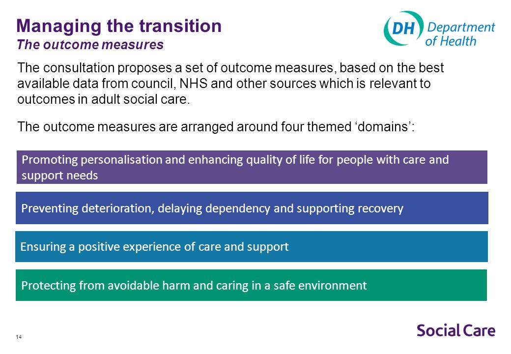 Managing the transition The outcome measures