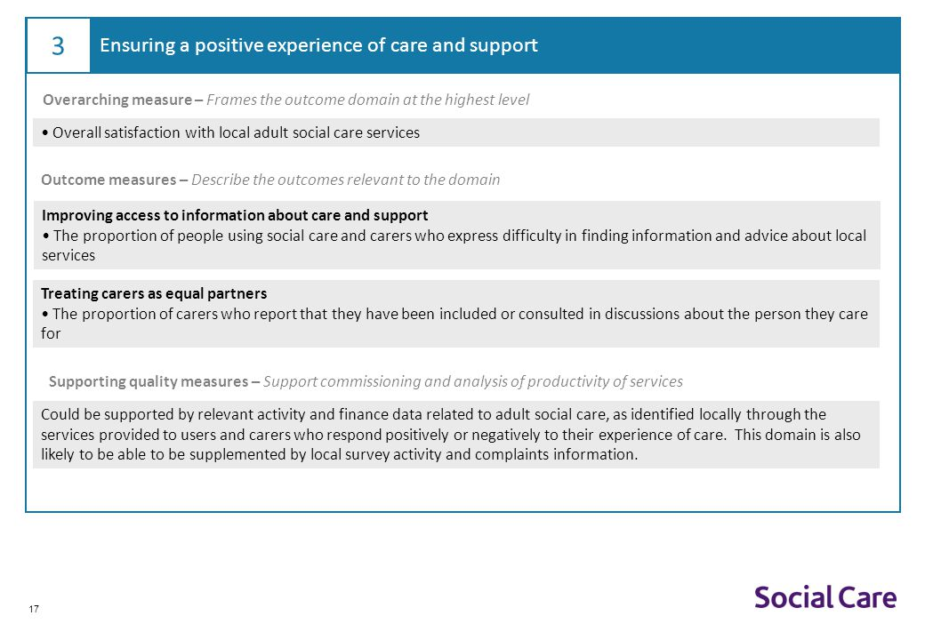 3 Ensuring a positive experience of care and support