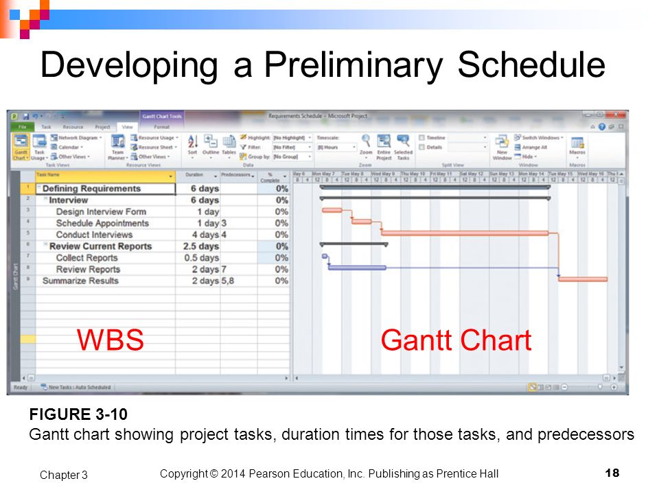 Developing a Preliminary Schedule