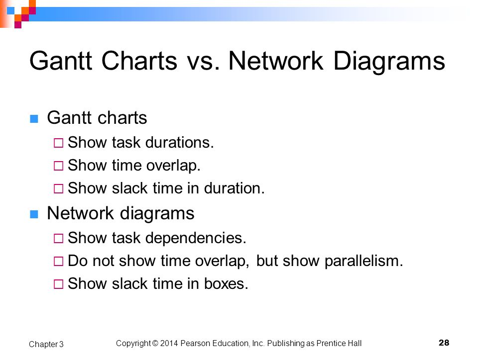 Gantt Charts vs. Network Diagrams