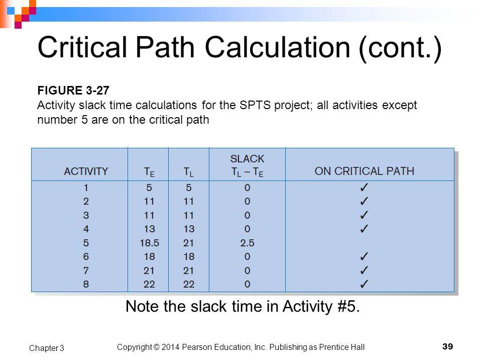 Critical Path Calculation (cont.)