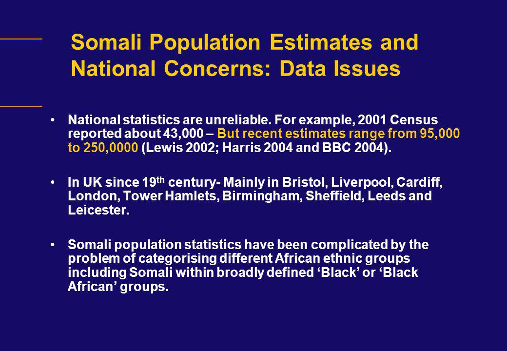 Somali Population Estimates and National Concerns: Data Issues