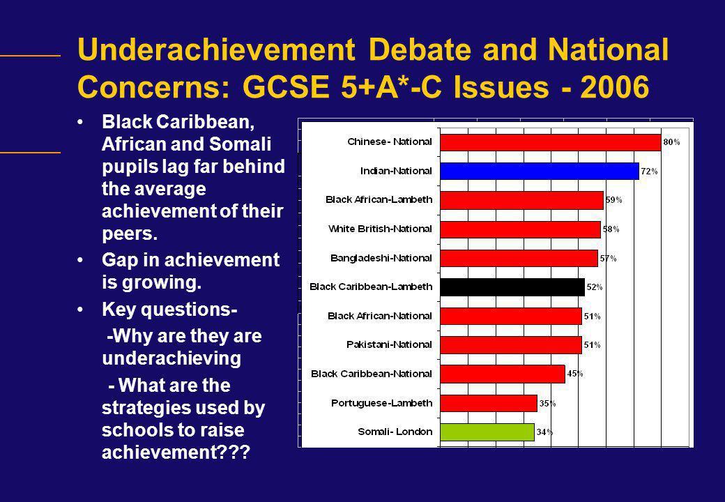 Underachievement Debate and National Concerns: GCSE 5+A